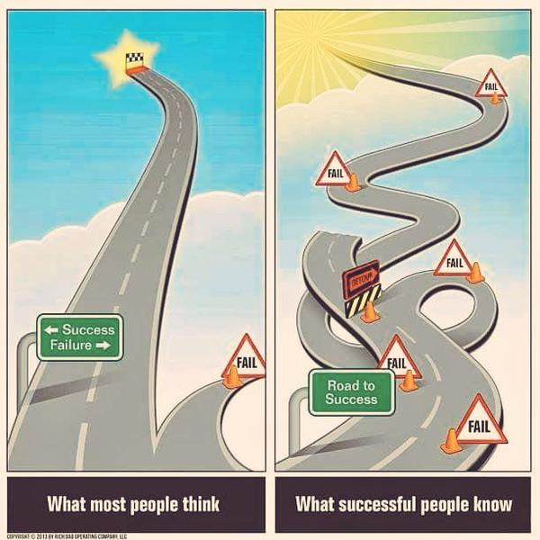 How do you stay the Course en route to Success? – Learn ...
